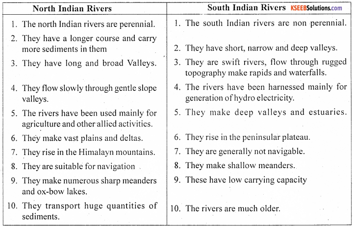 1st PUC Geography Previous Year Question Paper March 2016 (North) - 2