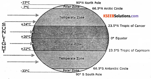 1st PUC Geography Previous Year Question Paper March 2016 (North) - 5