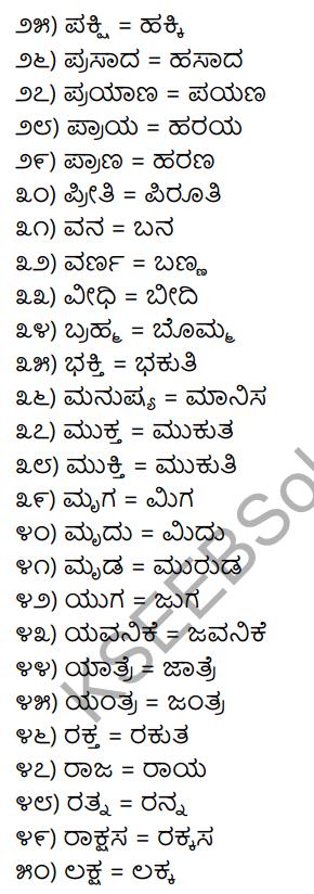 1st PUC Kannada Workbook Answers Tatsama Tadbhava Galu 2