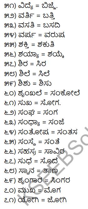1st PUC Kannada Workbook Answers Tatsama Tadbhava Galu 3