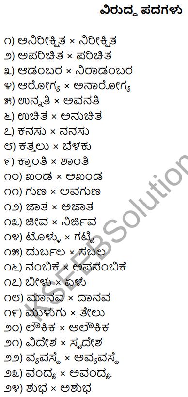 1st PUC Kannada Workbook Answers Viruddha Padagalu 1