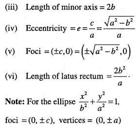 1st PUC Maths Question Bank Chapter 11 Conic Sections 41