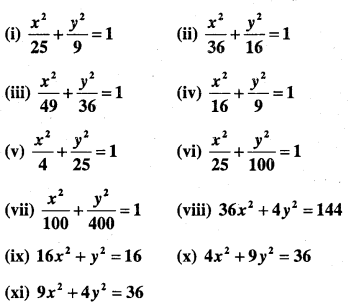 1st PUC Maths Question Bank Chapter 11 Conic Sections 42