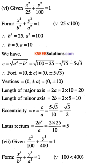 1st PUC Maths Question Bank Chapter 11 Conic Sections 47