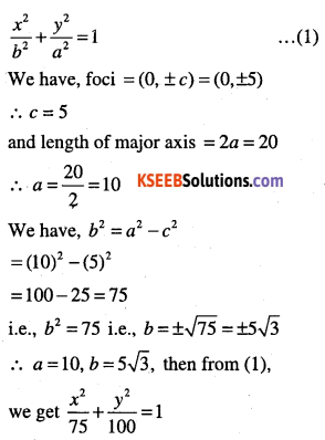 1st PUC Maths Question Bank Chapter 11 Conic Sections 55