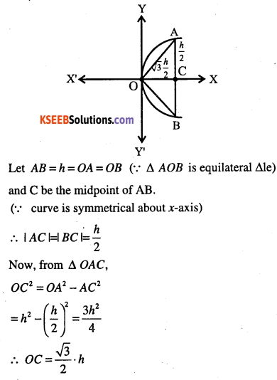 1st PUC Maths Question Bank Chapter 11 Conic Sections 94