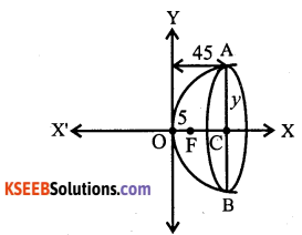 1st PUC Maths Question Bank Chapter 11 Conic Sections 96