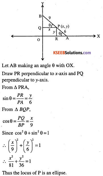 1st PUC Maths Question Bank Chapter 11 Conic Sections 97