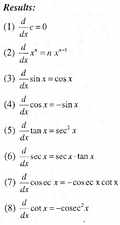 1st PUC Maths Question Bank Chapter 13 Limits and Derivatives 105