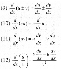 1st PUC Maths Question Bank Chapter 13 Limits and Derivatives 106