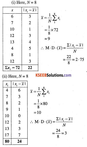 1st PUC Maths Question Bank Chapter 15 Statistics 1