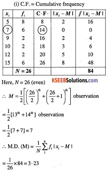 1st PUC Maths Question Bank Chapter 15 Statistics 11