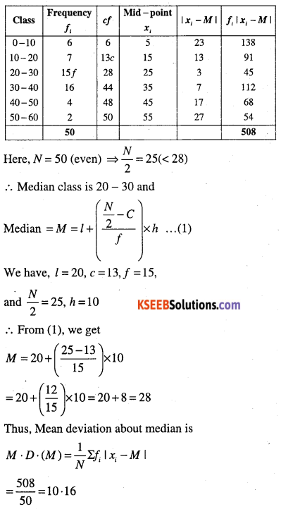 1st PUC Maths Question Bank Chapter 15 Statistics 19