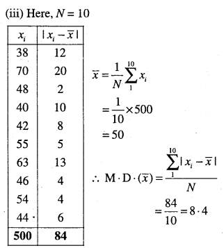 1st PUC Maths Question Bank Chapter 15 Statistics 2