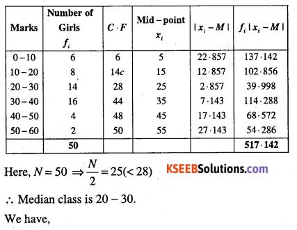 1st PUC Maths Question Bank Chapter 15 Statistics 20