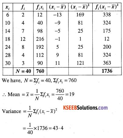 1st PUC Maths Question Bank Chapter 15 Statistics 28