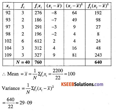 1st PUC Maths Question Bank Chapter 15 Statistics 29