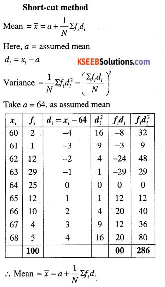 1st PUC Maths Question Bank Chapter 15 Statistics 30