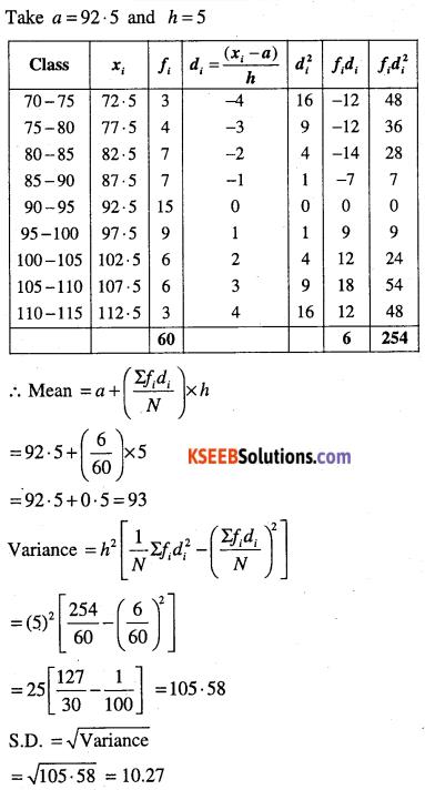 1st PUC Maths Question Bank Chapter 15 Statistics 35