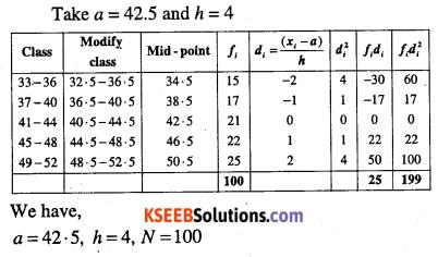 1st PUC Maths Question Bank Chapter 15 Statistics 36