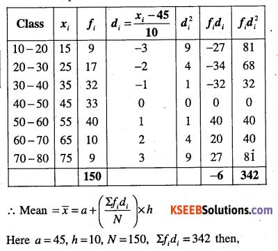 1st PUC Maths Question Bank Chapter 15 Statistics 38