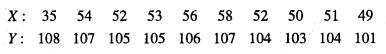 1st PUC Maths Question Bank Chapter 15 Statistics 41