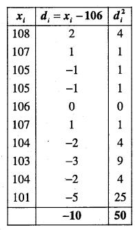 1st PUC Maths Question Bank Chapter 15 Statistics 43