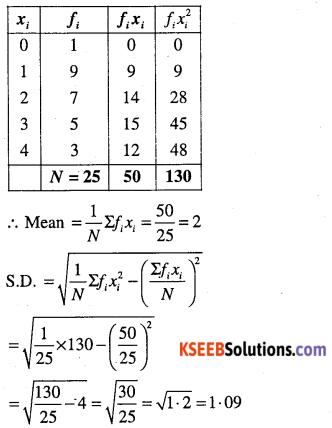 1st PUC Maths Question Bank Chapter 15 Statistics 45