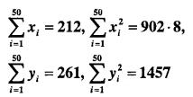 1st PUC Maths Question Bank Chapter 15 Statistics 46