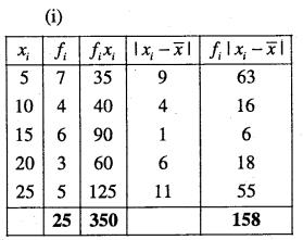 1st PUC Maths Question Bank Chapter 15 Statistics 6