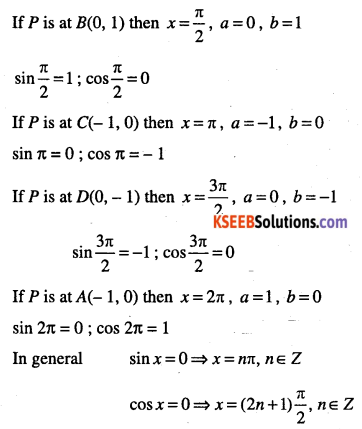 1st PUC Maths Question Bank Chapter 3 Trigonometric Functions 16