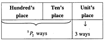 1st PUC Maths Question Bank Chapter 7 Permutations and Combinations 25