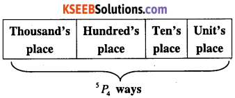 1st PUC Maths Question Bank Chapter 7 Permutations and Combinations 26