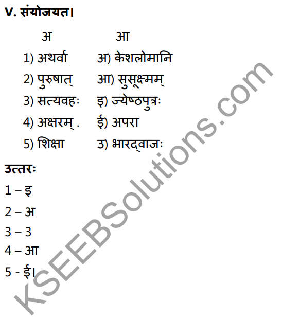 1st PUC Sanskrit Textbook Answers Shevadhi Chapter 1 द्वे विद्ये वेदितव्ये 8