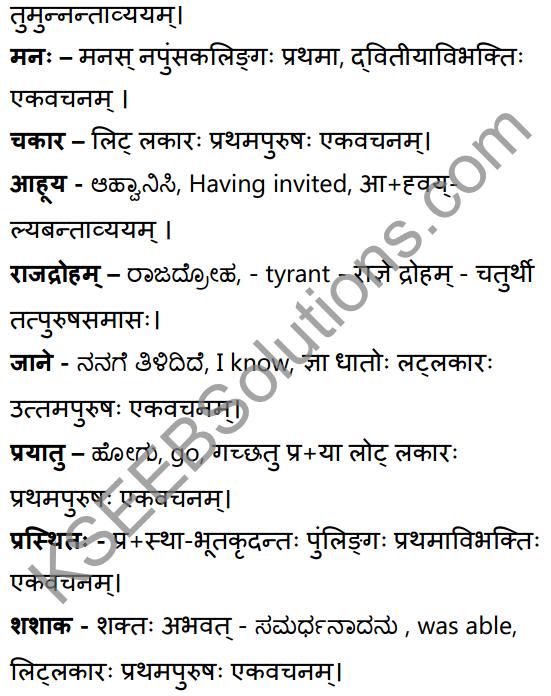 सन्मित्रम् Summary in Kannada and English 25