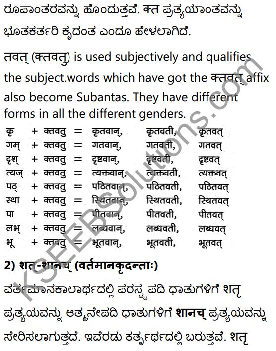 1st PUC Sanskrit Textbook Answers Vyakaran कृदन्ताः 4
