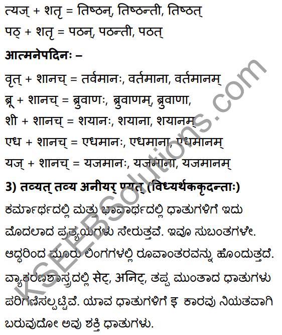 1st PUC Sanskrit Textbook Answers Vyakaran कृदन्ताः 6