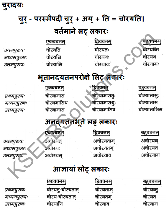 1st PUC Sanskrit Textbook Answers Vyakaran क्रियापदानि 11