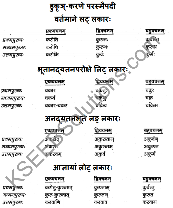 1st PUC Sanskrit Textbook Answers Vyakaran क्रियापदानि 15