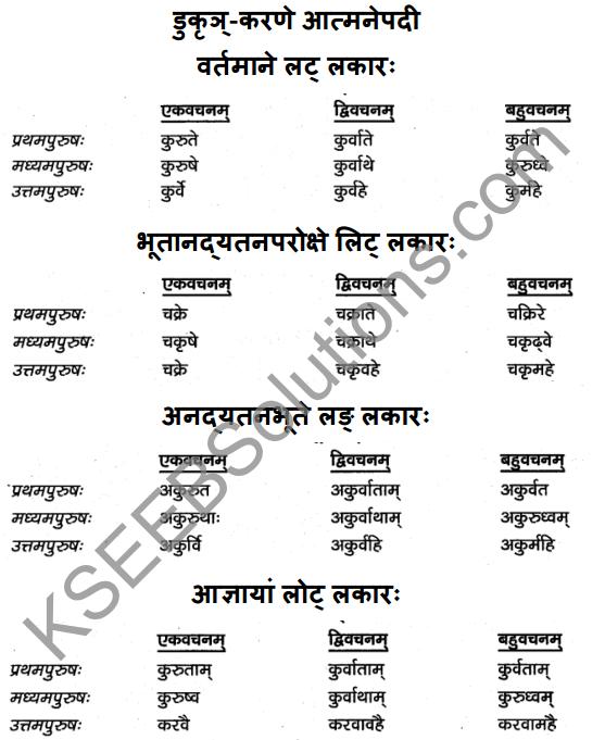 1st PUC Sanskrit Textbook Answers Vyakaran क्रियापदानि 16
