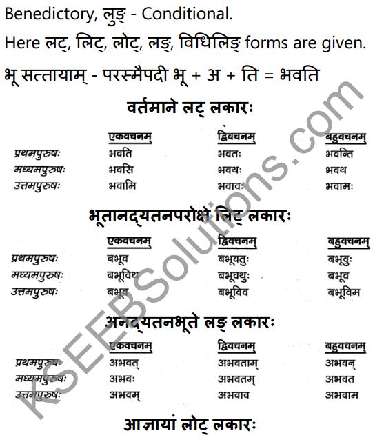 1st PUC Sanskrit Textbook Answers Vyakaran क्रियापदानि 5