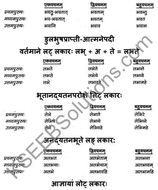1st PUC Sanskrit Textbook Answers Vyakaran क्रियापदानि 6