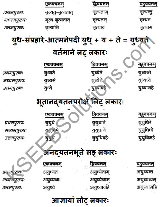 1st PUC Sanskrit Textbook Answers Vyakaran क्रियापदानि 8