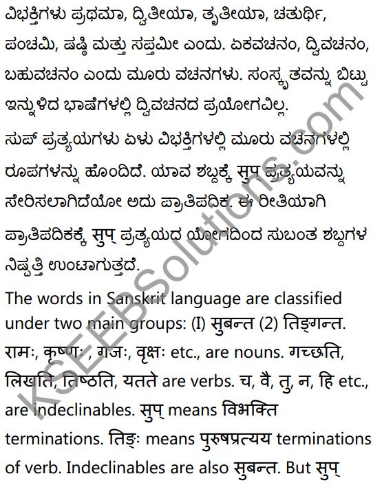 1st PUC Sanskrit Textbook Answers Vyakaran शब्दाः 2
