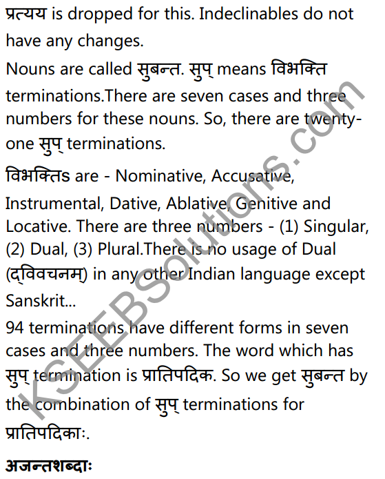 1st PUC Sanskrit Textbook Answers Vyakaran शब्दाः 3