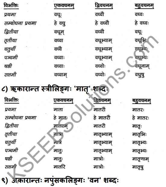 1st PUC Sanskrit Textbook Answers Vyakaran शब्दाः 7