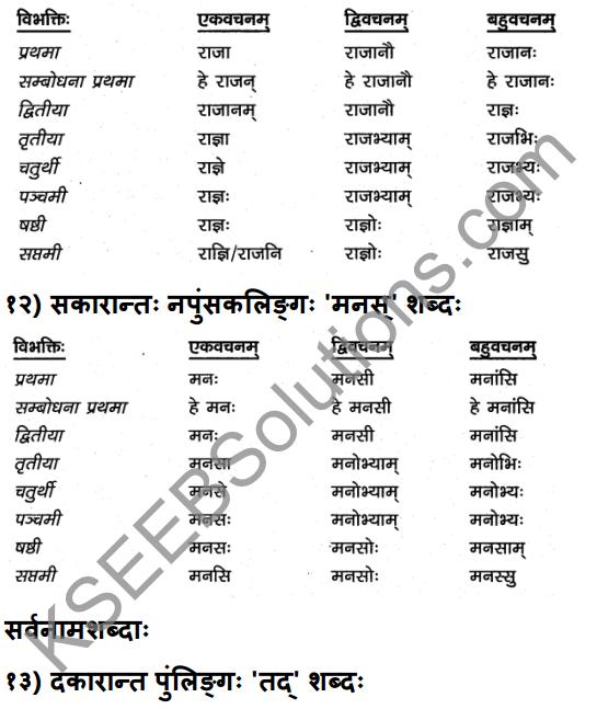 1st PUC Sanskrit Textbook Answers Vyakaran शब्दाः 9