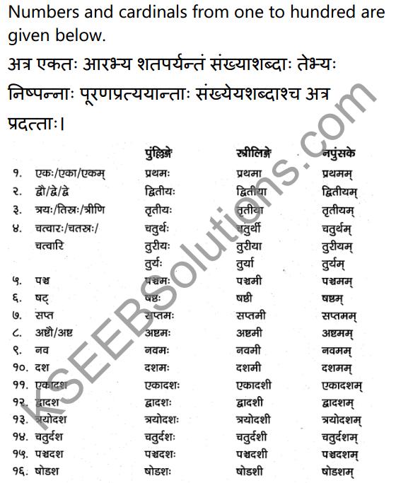 1st PUC Sanskrit Textbook Answers Vyakaran संख्याः 2