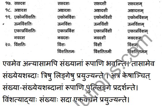 1st PUC Sanskrit Textbook Answers Vyakaran संख्याः 3