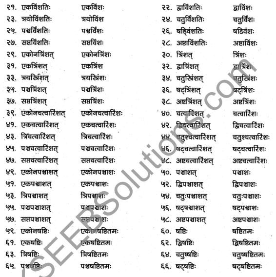 1st PUC Sanskrit Textbook Answers Vyakaran संख्याः 4